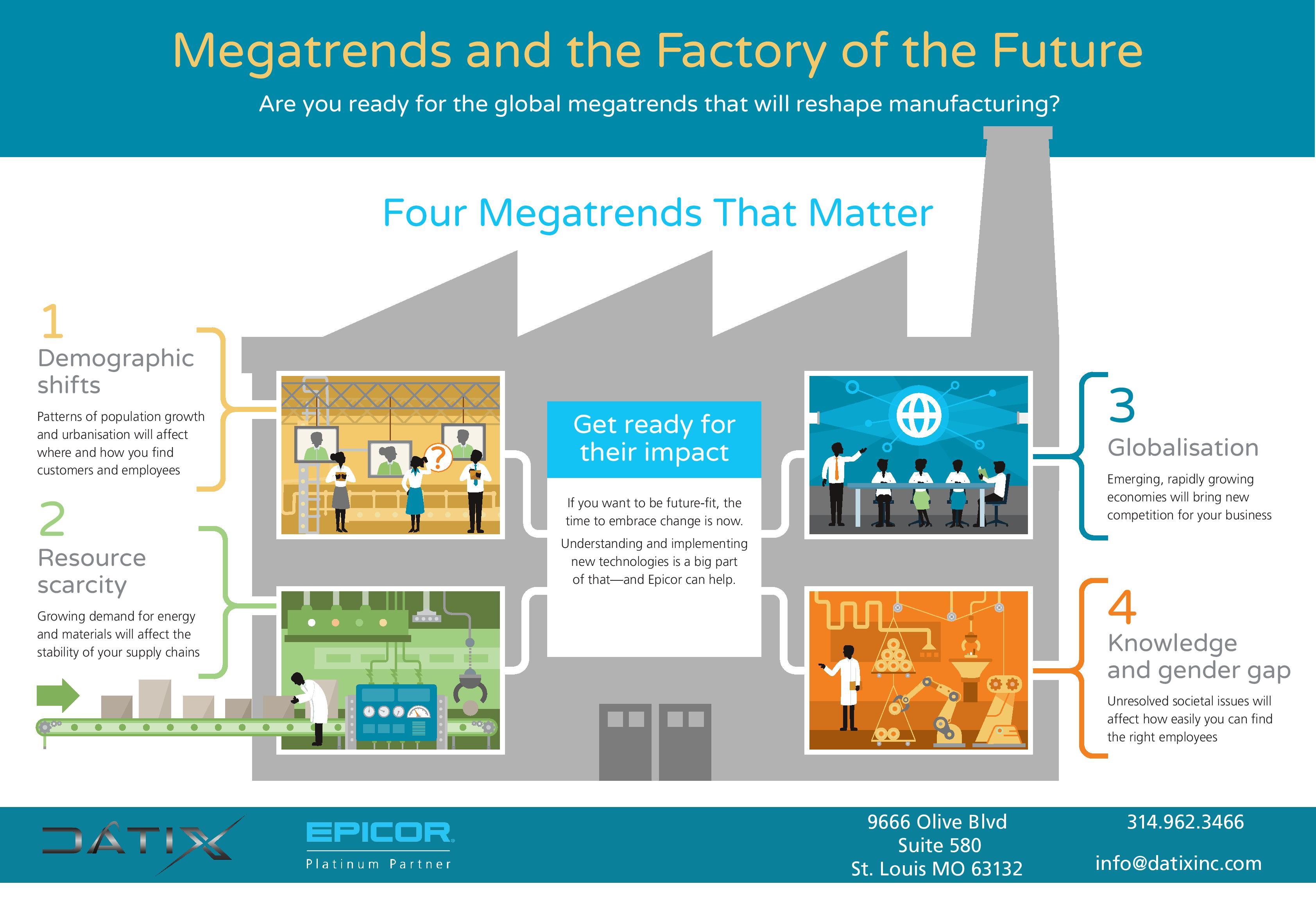 Epicor Manufacturing Megatrends