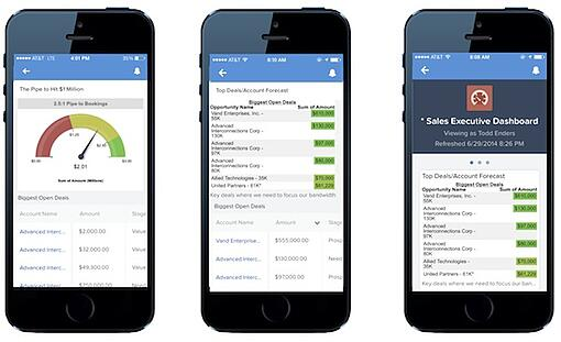 crm mobility 2