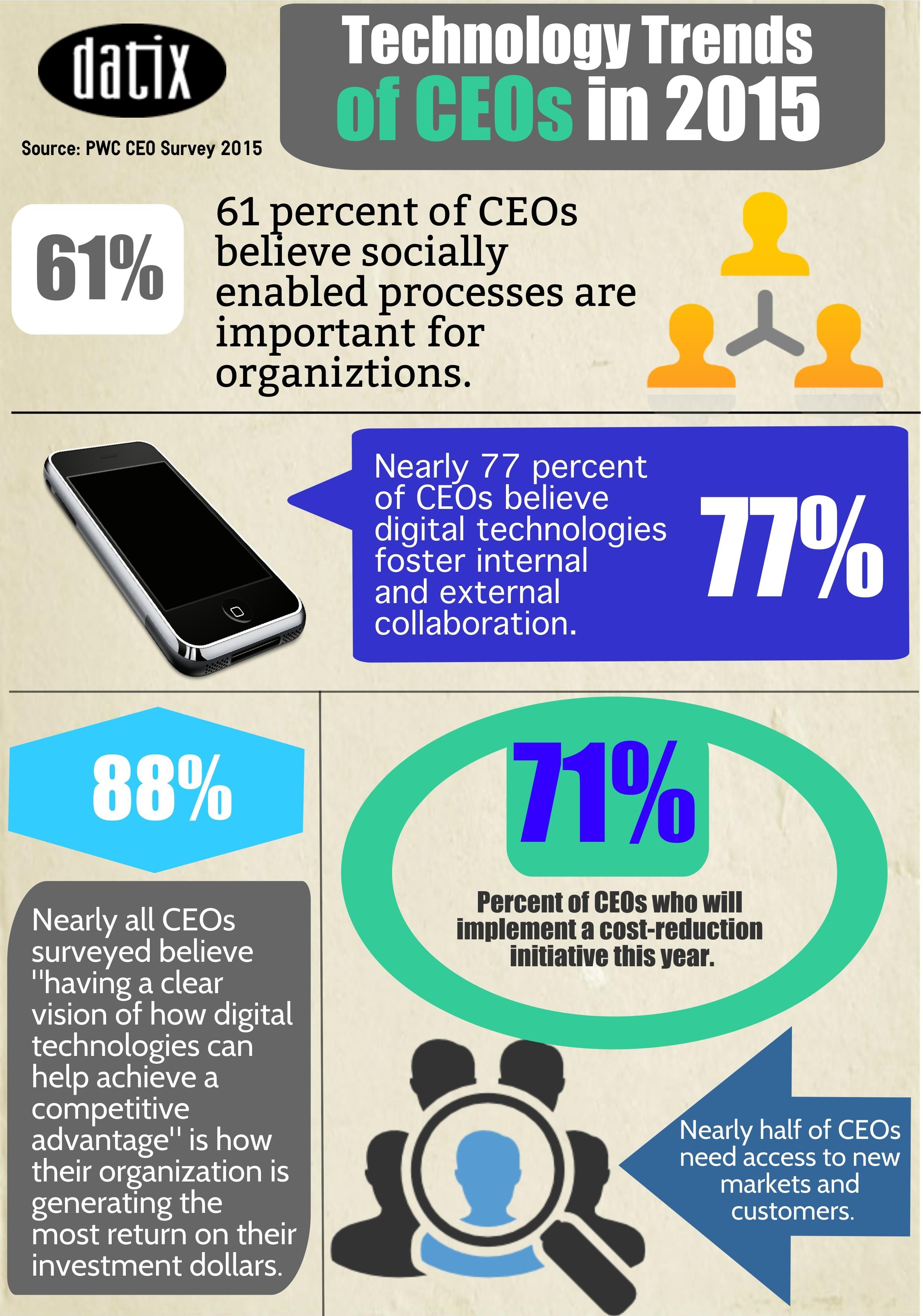 enterprise technology trends