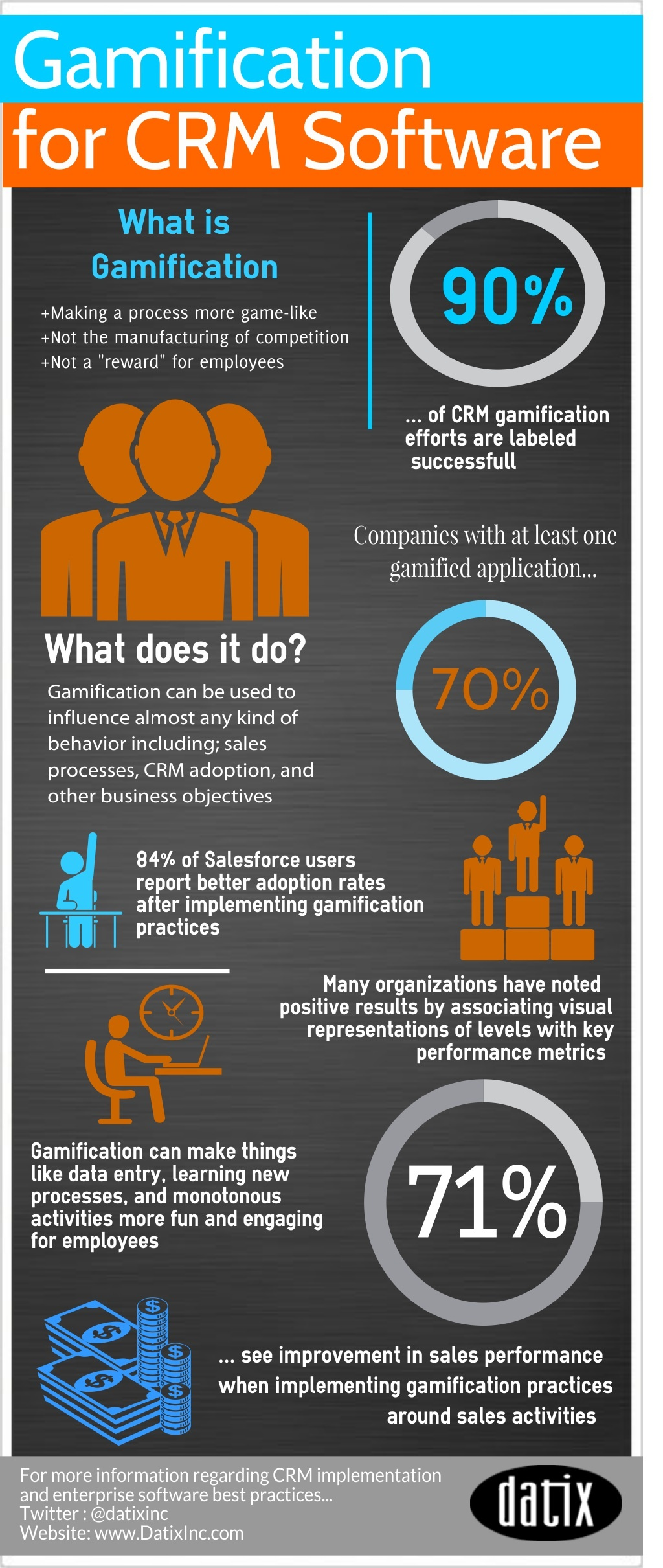 CRM gamification