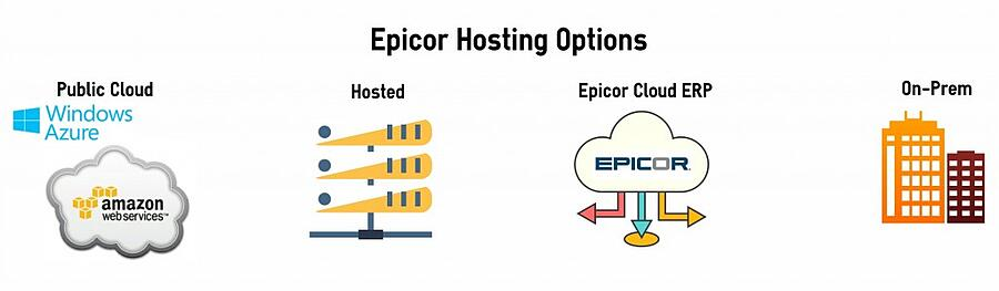 Epicor Hosting Options