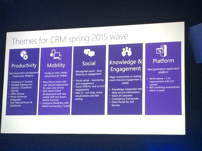 crm updates for spring 2015