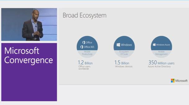 Microsoft Convergence 2015 - March 16-19, 2015- (1)