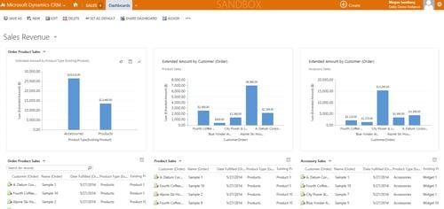 Microsoft-Dynamics-CRM-Dashboards