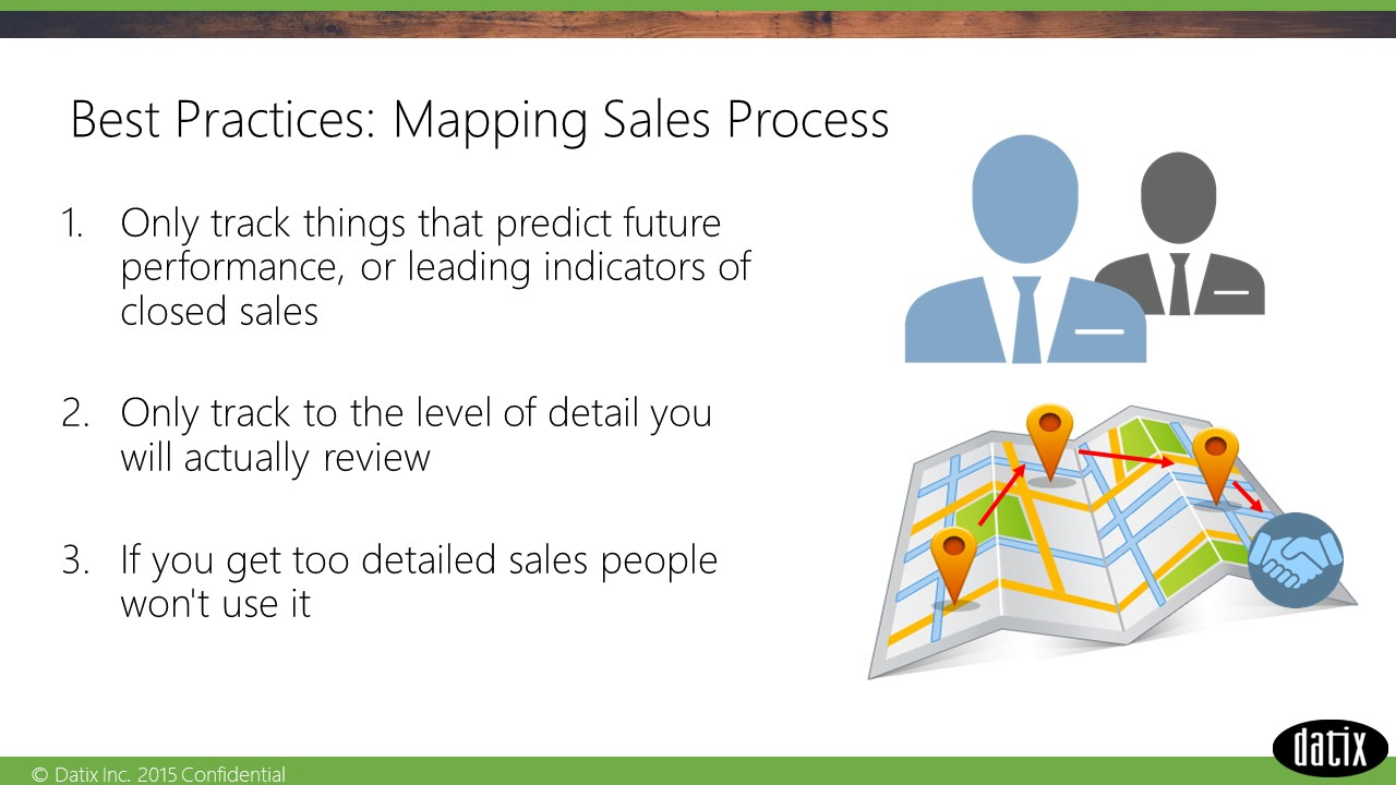 mapping sales process to CRM