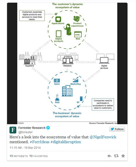 ecosystem value forrester chat