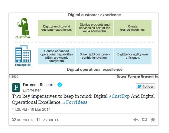 forrester chat digital customer experience
