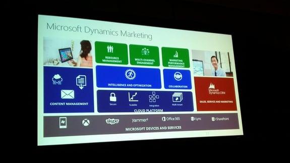 Microsoft Marketing