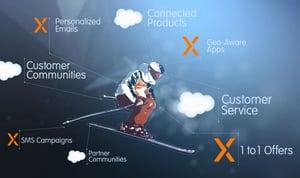 ski-customer-capture