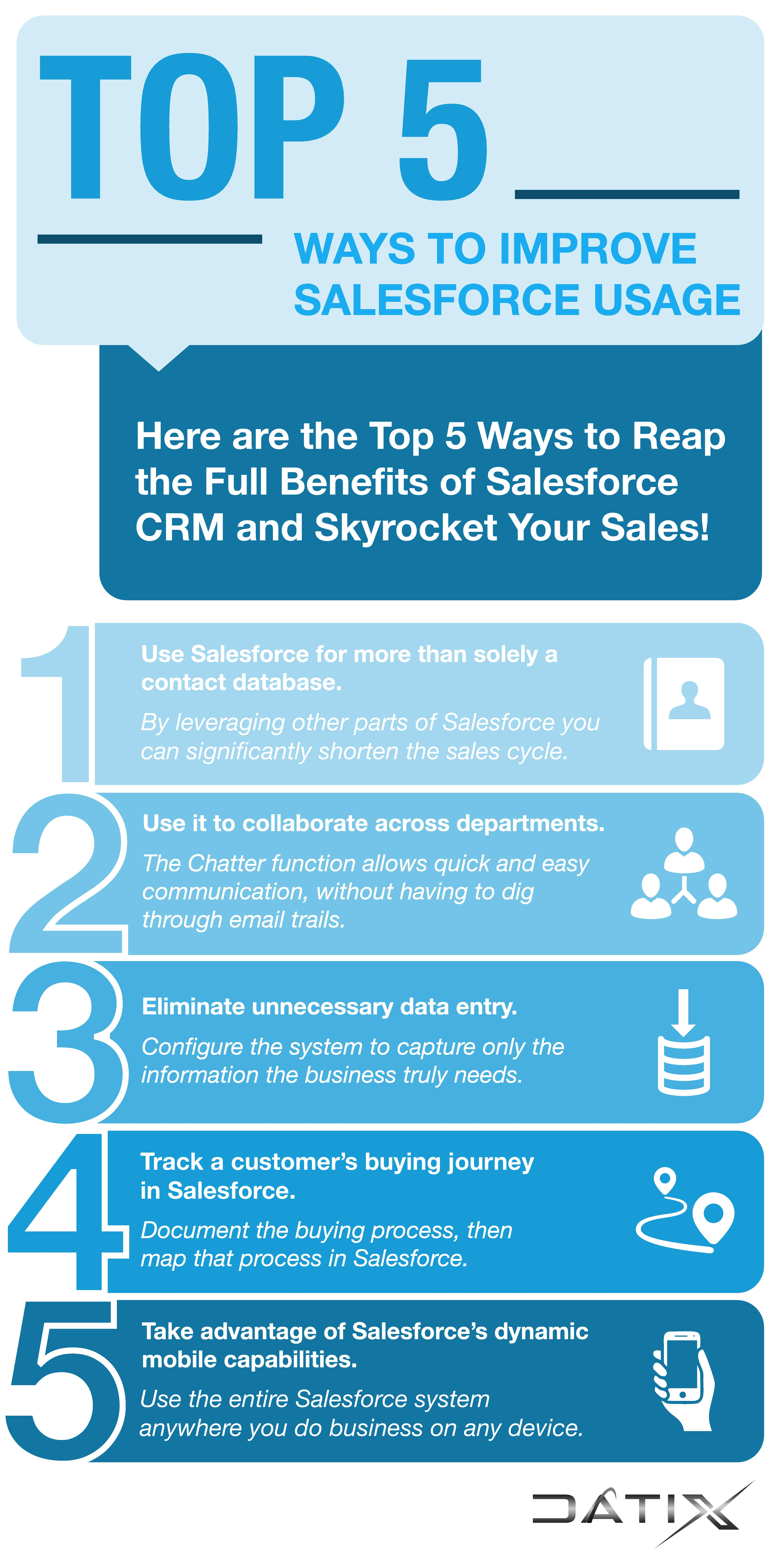 Salesforce CRM Infographic