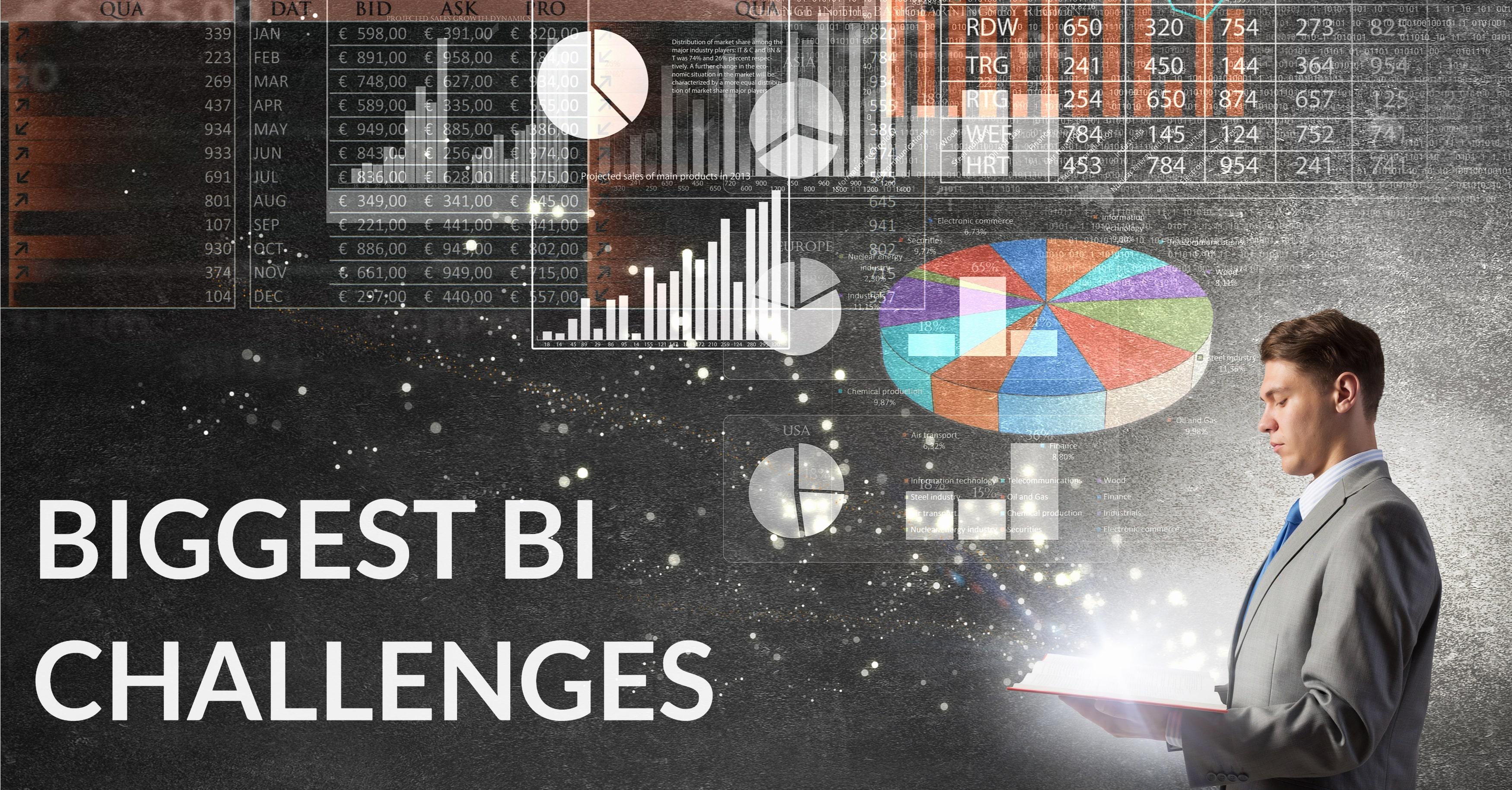 BI Challenges