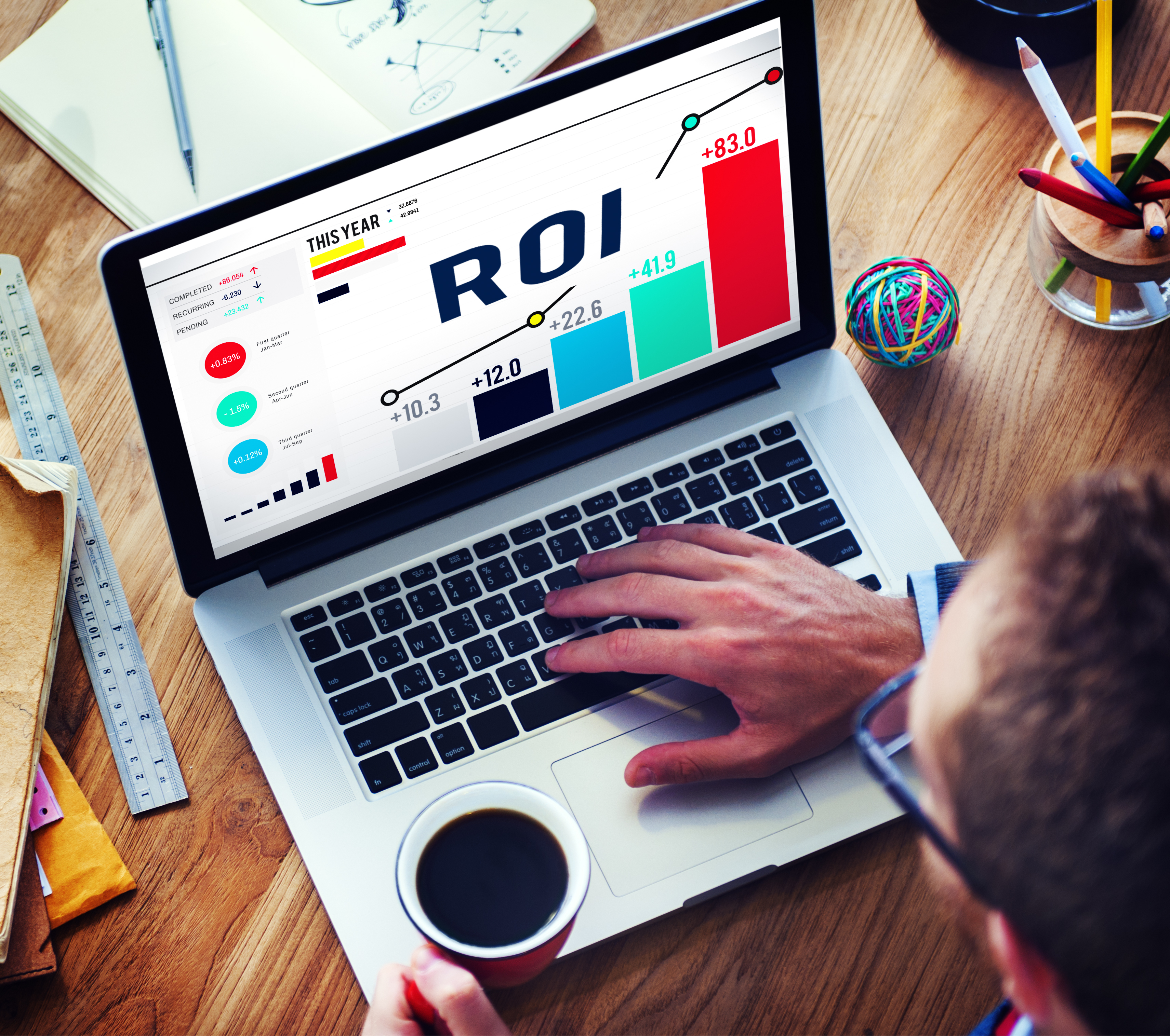 Maximize ROI for Your Implementation