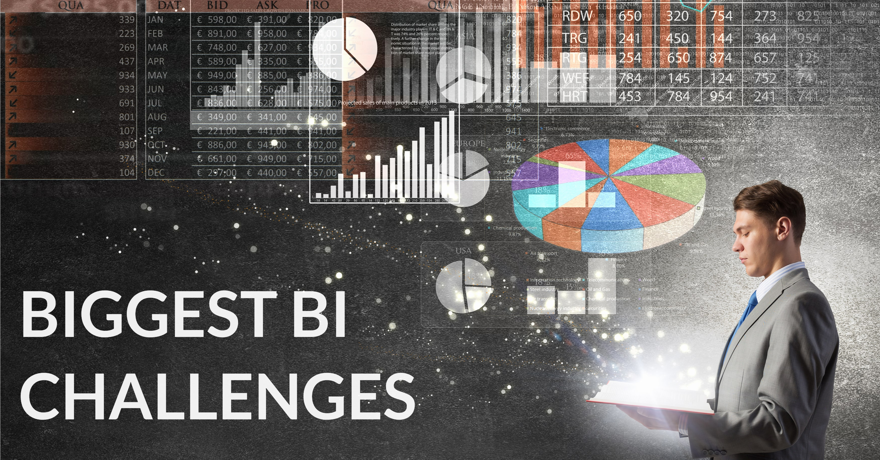 3 Biggest BI Challenges