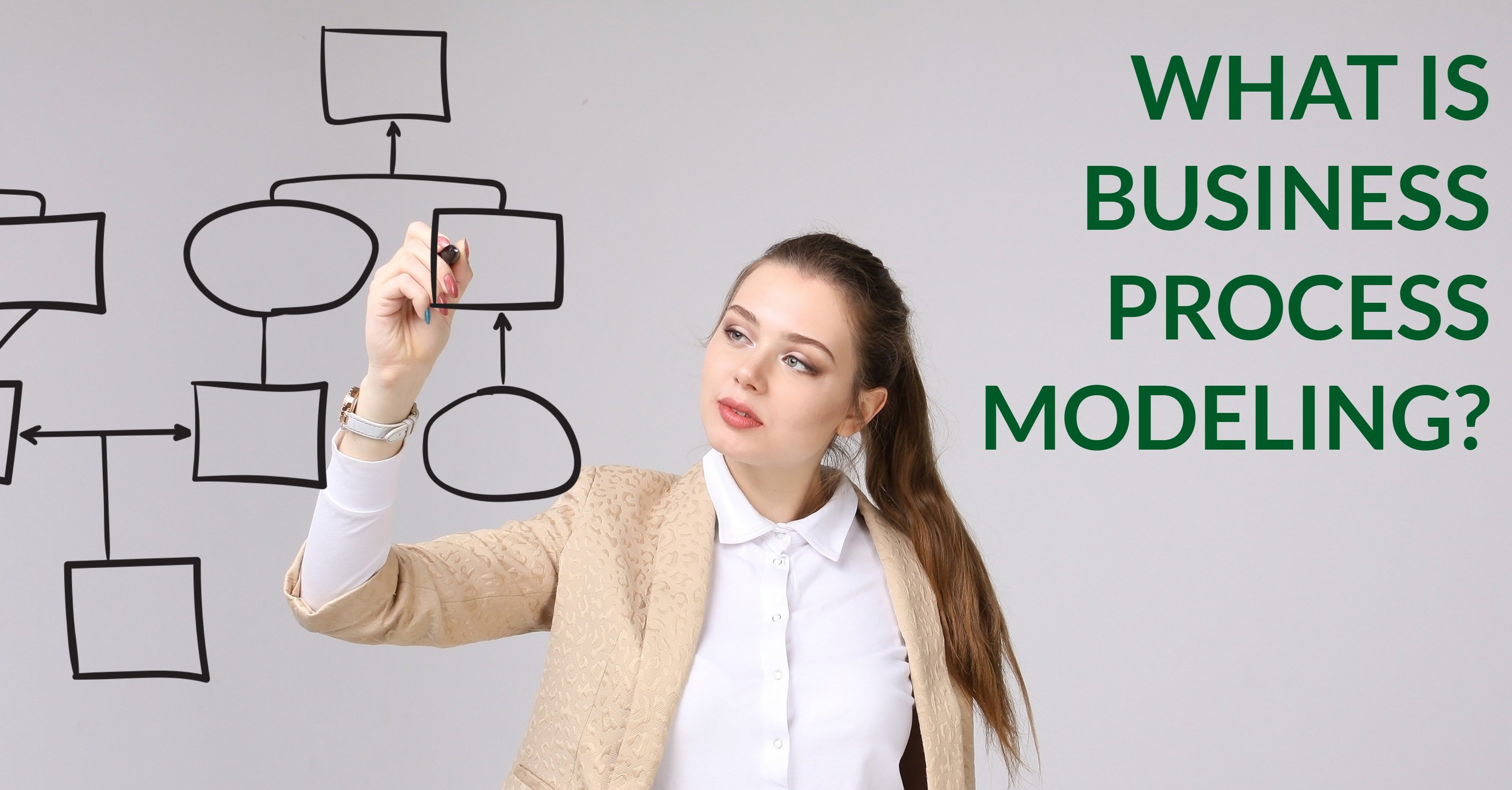 What is Business Process Modeling?